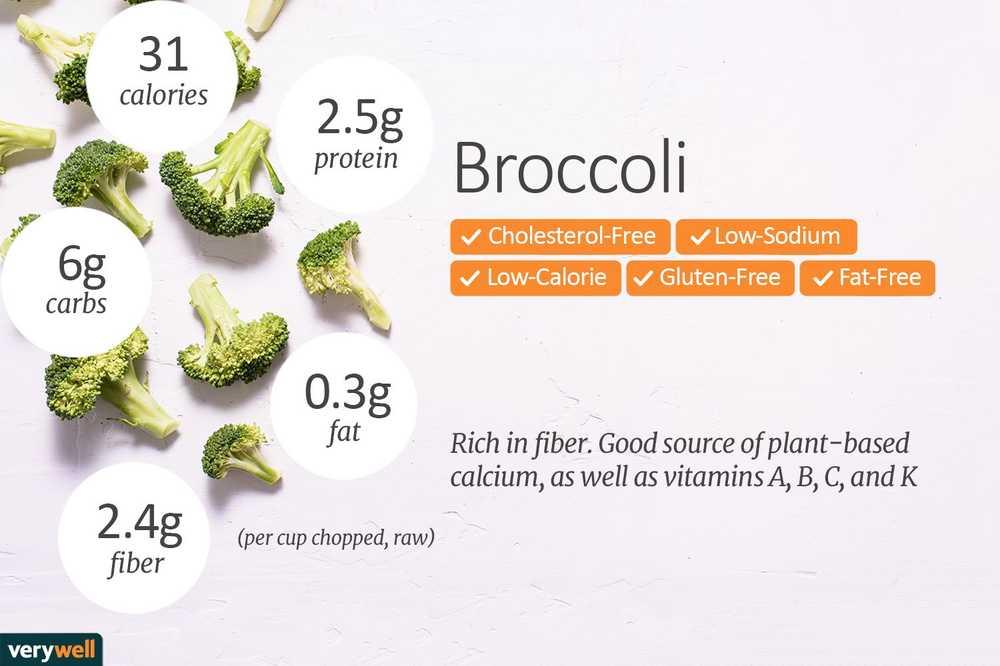broccoli ajută să piardă în greutate
