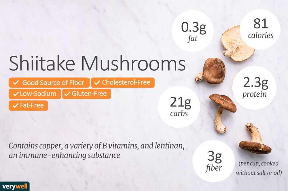 shitake pierderea de grăsime de ciuperci măsurători pentru a urmări pierderea în greutate